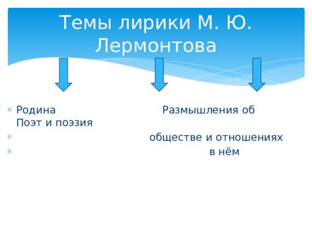 Темы лирики М. Ю. Лермонтова