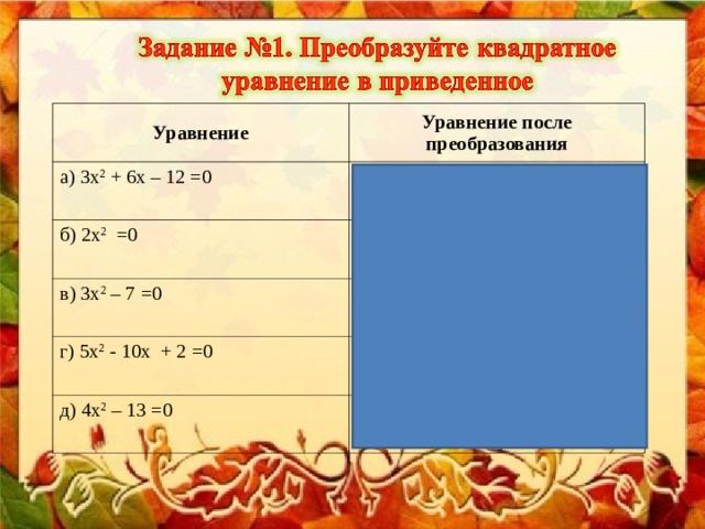 Уравнение Уравнение после преобразования а) 3х 2 + 6х – 12 =0 а) х 2 + 2х – 4 =0 б) 2х 2 =0 б) х 2 =0 в) 3х 2 – 7 =0 в) х 2 – 7/3 =0 г) 5х 2 - 10х + 2 =0 г) х 2 - 2х + 2/5 =0 д) 4х 2 – 13 =0 д) х 2 - 13/4 =0