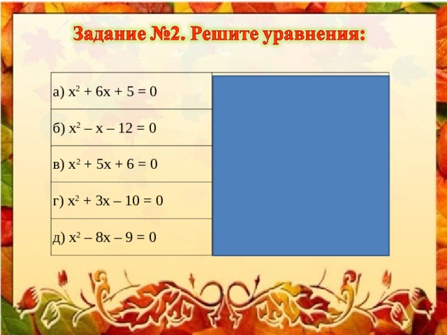 а) х 2 + 6х + 5 = 0 х 1 = -1, х 2 = -5 б) х 2 – х – 12 = 0 х 1 = 4, х 2 = -3 в) х 2 + 5х + 6 = 0 х 1 = -3, х 2 = -2 г) х 2 + 3х – 10 = 0 х 1 = -5, х 2 = 2 д) х 2 – 8х – 9 = 0 х 1 = -1, х 2 = 9