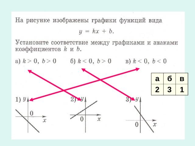 а 2 б в 3 1