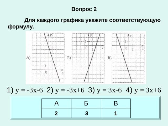 Вопрос 2  Для каждого графика укажите соответствующую формулу. 1) у = -3х-6 2) у = -3х+6 3) у = 3х-6 4) у = 3х+6 А Б В 2 3 1