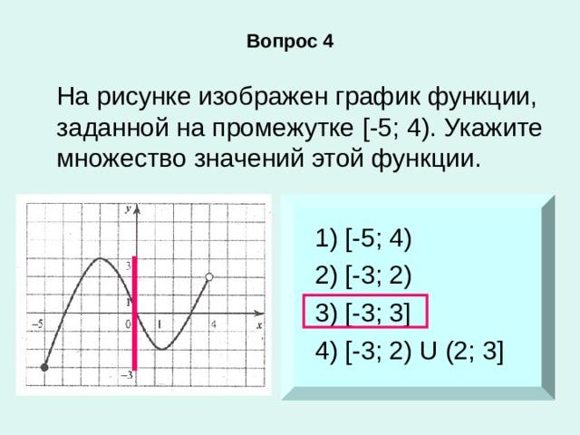 Вопрос 4  На рисунке изображен график функции, заданной на промежутке [ -5; 4). Укажите множество значений этой функции. 1) [-5; 4)  2) [-3; 2) 3) [-3; 3] 4) [-3; 2) U (2; 3]