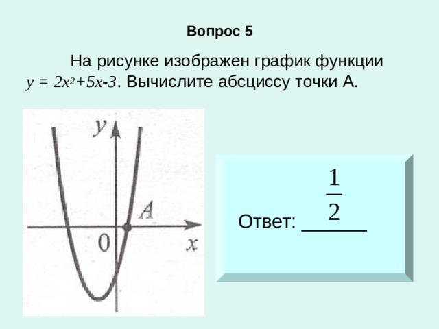 Вопрос 5  На рисунке изображен график функции у = 2х 2 +5х-3 . Вычислите абсциссу точки А. Ответ: ______