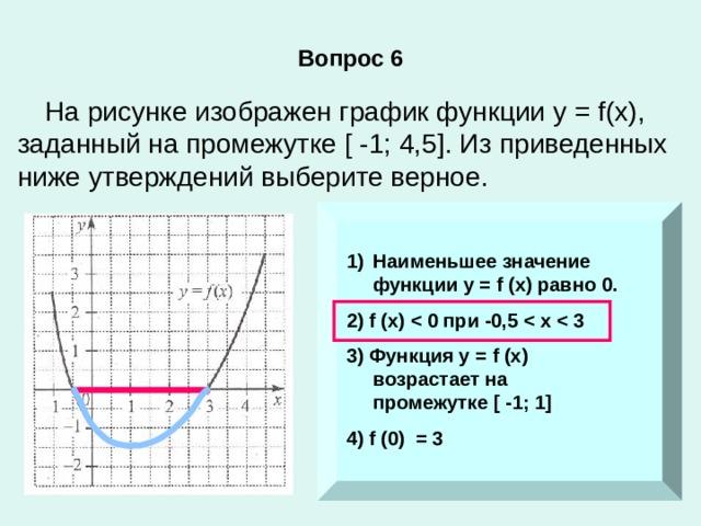 Вопрос 6 На рисунке изображен график функции у = f (х), заданный на промежутке [ -1; 4,5 ] . Из приведенных ниже утверждений выберите верное. Наименьшее значение функции у = f (х) равно 0. 2) f (х)  при -0,5  3) Функция у = f (х) возрастает на промежутке [ -1; 1 ] 4) f (0) = 3