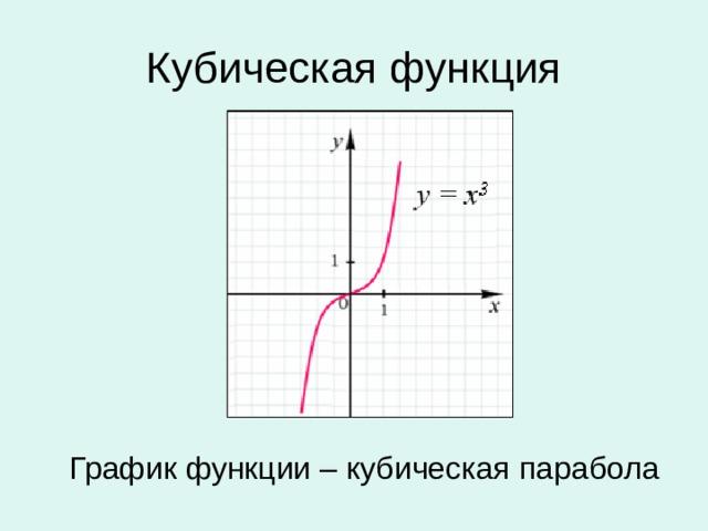 Кубическая функция у = х 3  График функции – кубическая парабола