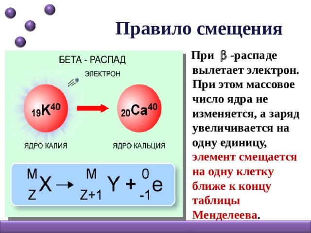 Правило смещения  При  -распаде вылетает электрон. При этом массовое число ядра не изменяется, а заряд увеличивается на одну единицу, элемент смещается на одну клетку ближе к концу таблицы Менделеева .