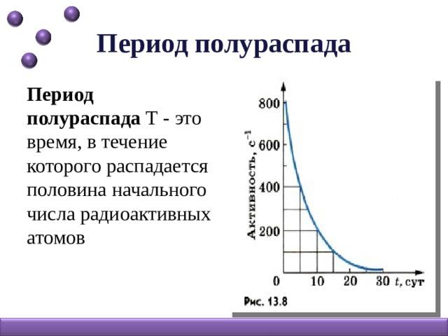 Период полураспада Период полураспада Т - это время, в течение которого распадается половина начального числа радиоактивных атомов