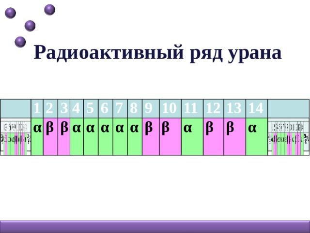 Радиоактивный ряд урана   1 1 2 2 α α 3 3 β β   4 4 β β 5 5 α α 6 6 α α 7 7 α α 8 8 α α 9 α 9 α 10 10 β β 11 11 β β 12 12 α α β 13 β 13 14 14 β β   α α