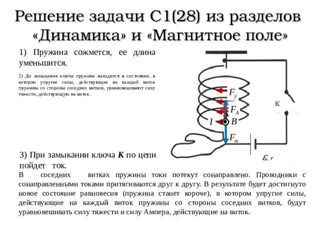 Решение задачи С1(28) из разделов  «Динамика» и «Магнитное поле» 1) Пружина сожмется, ее длина уменьшится. 2) До замыкания ключа пружина находится в состоянии, в котором упругие силы, действующие на каждый виток пружины со стороны соседних витков, уравновешивают силу тяжести, действующую на виток. 3) При замыкании ключа К по цепи пойдет ток. В соседних витках пружины токи потекут сонаправлено. Проводники с сонаправленными токами притягиваются друг к другу. В результате будет достигнуто новое состояние равновесия (пружина станет короче), в котором упругие силы, действующие на каждый виток пружины со стороны соседних витков, будут уравновешивать силу тяжести и силу Ампера, действующие на виток.