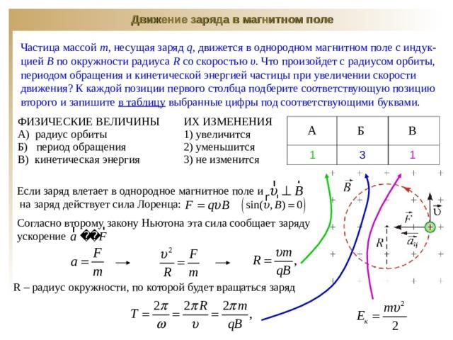 Движение заряда в магнитном поле Частица массой т, несущая заряд q , движется в однородном магнитном поле с индук-цией В по окружности радиуса R со скоростью υ . Что произойдет с радиусом орбиты, периодом обращения и кинетической энергией частицы при увеличении скорости движения? К каждой позиции первого столбца подберите соответствующую позицию второго и запишите в таблицу выбранные цифры под соответствующими буквами. ФИЗИЧЕСКИЕ ВЕЛИЧИНЫ А) радиус орбиты Б) период обращения В) кинетическая энергия ИХ ИЗМЕНЕНИЯ  увеличится  уменьшится  не изменится  А  Б  В 3 1 1 Если заряд влетает в однородное магнитное поле и  на заряд действует сила Лоренца: Согласно второму закону Ньютона эта сила сообщает заряду ускорение R – радиус окружности, по которой будет вращаться заряд