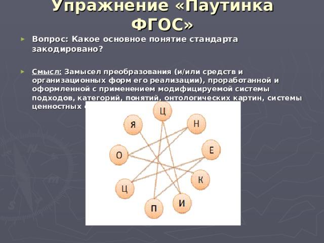 Упражнение «Паутинка ФГОС»