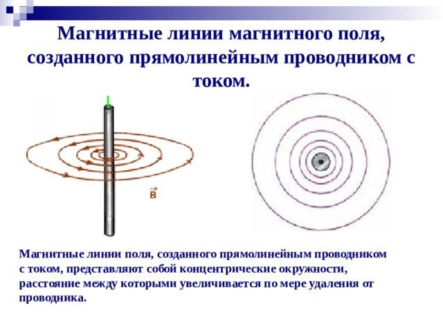 Магнитные линии магнитного поля, созданного прямолинейным проводником с током. Магнитные линии поля, созданного прямолинейным проводником с током, представляют собой концентрические окружности, расстояние между которыми увеличивается по мере удаления от проводника.