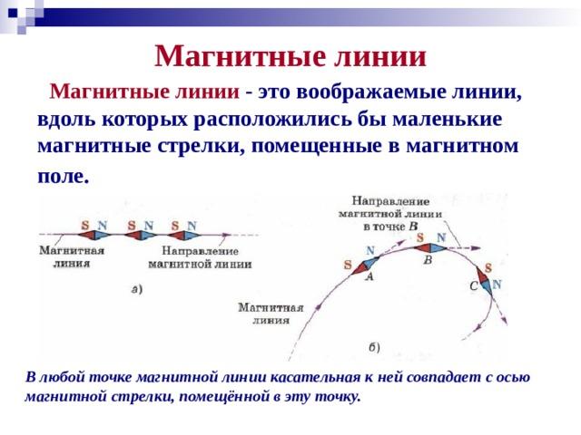 Магнитные линии  Магнитные линии - это воображаемые линии, вдоль которых расположились бы маленькие магнитные стрелки, помещенные в магнитном поле. В любой точке магнитной линии касательная к ней совпадает с осью магнитной стрелки, помещённой в эту точку.
