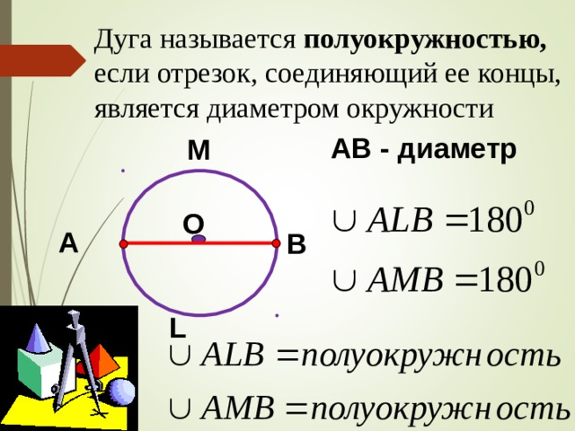 Дуга называется полуокружностью,  если отрезок, соединяющий ее концы, является диаметром окружности AB - диаметр M О A B L