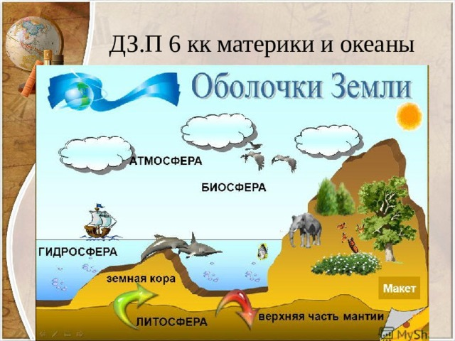 ДЗ.П 6 кк материки и океаны