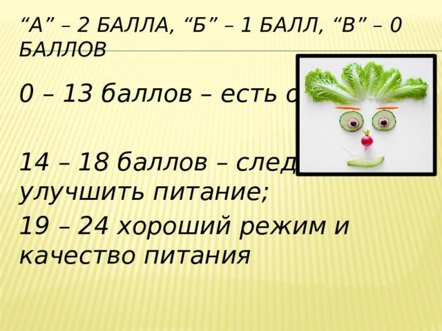 """"""" А"""" – 2 балла, """"Б"""" – 1 балл, """"В"""" – 0 баллов 0 – 13 баллов – есть опасность;  14 – 18 баллов – следует улучшить питание; 19 – 24 хороший режим и качество питания"""