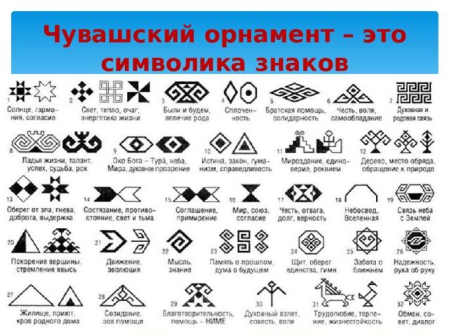 Чувашский орнамент – это символика знаков