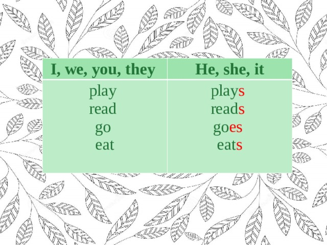 I, we, you, they He, she, it play read play s  read s  go eat go es  eat s