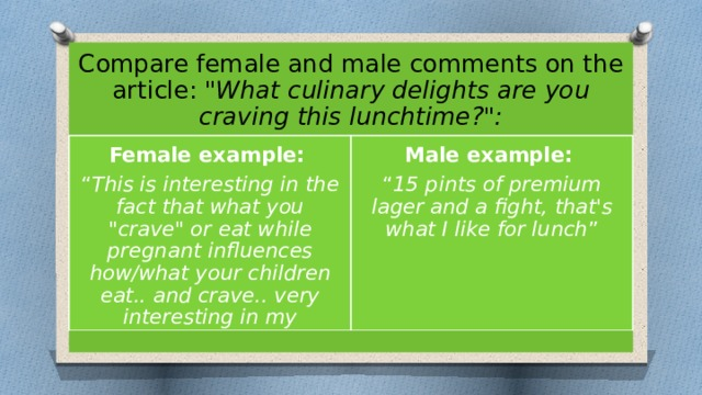 Compare female and male comments on the article: