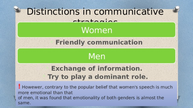 Distinctions in communicative strategies Women Friendly communication Friendly communication Men Exchange of information. Try to play a dominant role. Exchange of information. Try to play a dominant role. ! Howewer, contrary to the popular belief that women's speech is much more emotional than that of men, it was found that emotionality of both genders is almost the same.