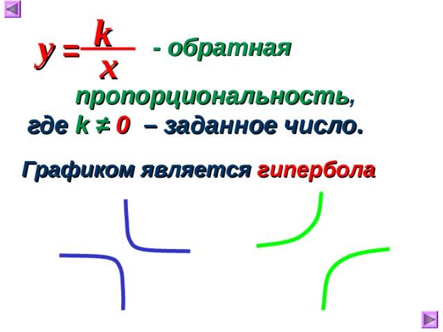 - обратная    k y =  x  пропорциональность , где  k  ≠ 0   – заданное число. Графиком является гипербола
