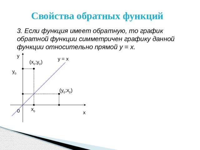 Свойства обратных функций 3. Если функция имеет обратную, то график обратной функции симметричен графику данной функции относительно прямой у = х. у у = х (х 0 ;у 0 ) у 0 (у 0 ;х 0 ) х 0 0 х