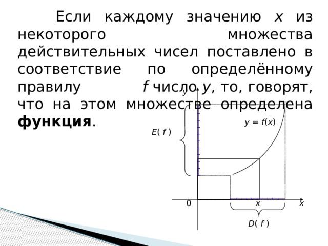 Если каждому значению х из некоторого множества действительных чисел поставлено в соответствие по определённому правилу f число у , то, говорят, что на этом множестве определена функция . y y = f ( x ) E ( f ) x 0 х D ( f )