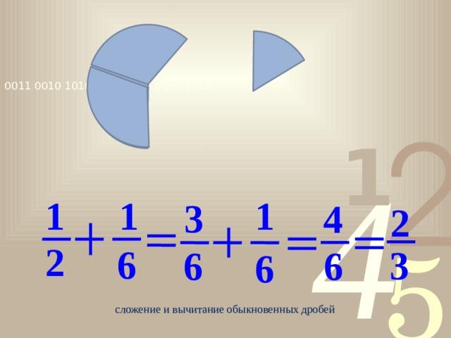 1 1 1 3 4 2 2 6 3 6 6 6  сложение и вычитание обыкновенных дробей