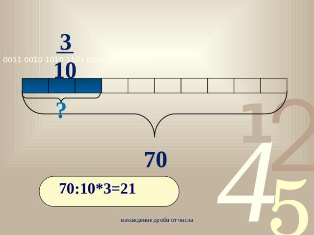 3 10 ? 70 70:10*3=21 нахождение дроби от числа