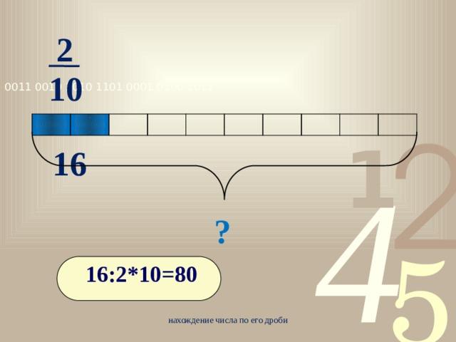 2 10 16 ? 16:2*10=80 нахождение числа по его дроби
