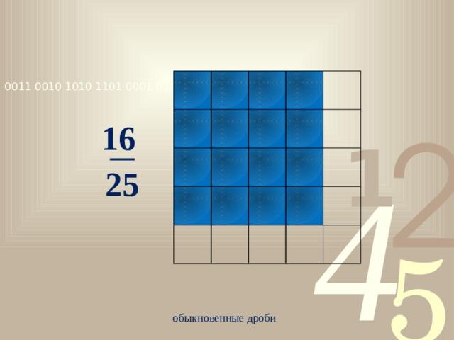 16 25 обыкновенные дроби