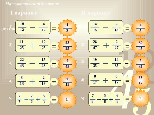 Математический диктант I вариант II вариант 10 14 10 4 4 2 4 1 = = 1) 1) 12 12 15 12 12 15 5 2 28 12 11 2 30 23 = = 2) 2) 25 47 25 47 47 25 22 19 15 14 7 5 = = 3) 3) 43 35 43 35 43 35 8 6 14 = 8 2 6 = 4) 4) 17 17 17 13 13 13 6 8 5 7 6 5 = = 5) 5) 1 1 9 9 9 8 8 8