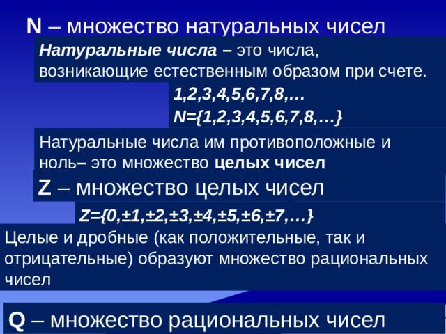N – множество натуральных чисел Натуральные числа – это числа, возникающие естественным образом при счете. 1,2,3,4,5,6,7,8,… N={1,2,3,4,5,6,7,8,…} Натуральные числа им противоположные и ноль – это множество целых чисел Z – множество целых чисел Z={0,±1,±2,±3,±4,±5,±6,±7,…} Целые и дробные (как положительные, так и отрицательные) образуют множество рациональных чисел Q – множество рациональных чисел