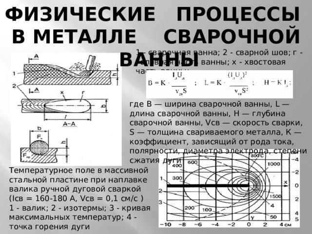 ФИЗИЧЕСКИЕ ПРОЦЕССЫ В МЕТАЛЛЕ СВАРОЧНОЙ ВАННЫ 1 - сварочная ванна; 2 - сварной шов; г - головная часть ванны; х - хвостовая часть ванны; где В — ширина сварочной ванны, L — длина сварочной ванны, Н — глубина сварочной ванны, Vсв — скорость сварки, S — толщина свариваемого металла, К — коэффициент, зависящий от рода тока, полярности, диаметра электрода, степени сжатия дуги Температурное поле в массивной стальной пластине при наплавке валика ручной дуговой сваркой (Iсв = 160-180 A, Vсв = 0,1 см/с ) 1 - валик; 2 - изотермы; 3 - кривая максимальных температур; 4 - точка горения дуги