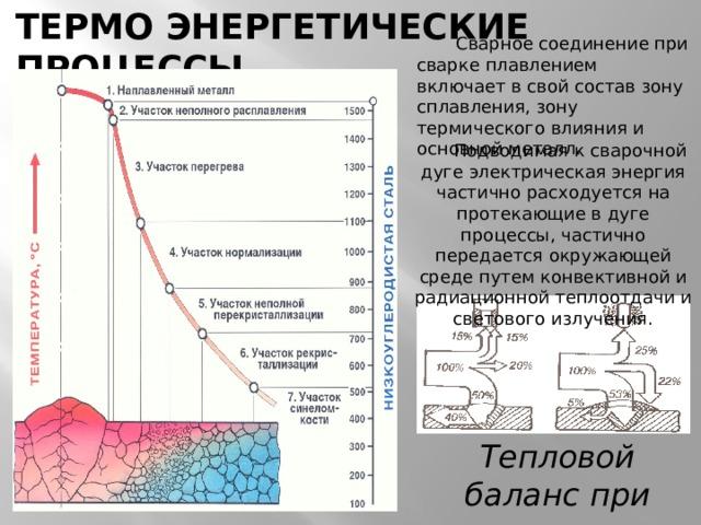 ТЕРМО ЭНЕРГЕТИЧЕСКИЕ ПРОЦЕССЫ  Сварное соединение при сварке плавлением включает в свой состав зону сплавления, зону термического влияния и основной металл.  Подводимая к сварочной дуге электрическая энергия частично расходуется на протекающие в дуге процессы, частично передается окружающей среде путем конвективной и радиационной теплоотдачи и светового излучения. Тепловой баланс при сварке