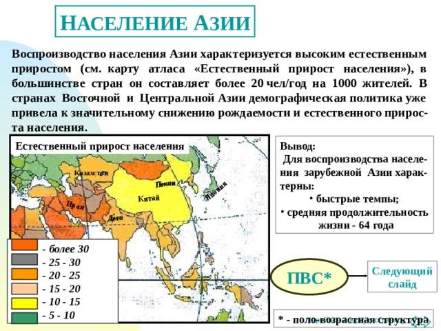 Китай Пекин Иран Дели Япония Н АСЕЛЕНИЕ А ЗИИ Воспроизводство населения Азии характеризуется высоким естественным приростом (см. карту атласа «Естественный прирост населения»), в большинстве стран он составляет более 20 чел/год на 1000 жителей. В странах Восточной и Центральной Азии демографическая политика уже привела к значительному снижению рождаемости и естественного прирос-та населения. Естественный прирост населения Вывод:  Для воспроизводства населе-ния зарубежной Азии харак-терны:  быстрые темпы;  средняя продолжительность жизни - 64 года Казахстан  - более 30  - 25 - 30  - 20 - 25  - 15 - 20  - 10 - 15  - 5 - 10 ПВС* Следующий слайд * - поло-возрастная структура