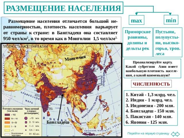 Монголия РАЗМЕЩЕНИЕ НАСЕЛЕНИЯ min max  Размещение населения отличается большой не-равномерностью, плотность населения варьирует от страны к стране: в Бангладеш она составляет 950 чел/км 2 , в то время как в Монголии 1,5 чел/км 2. Пустыни, полупусты- ни, высоко- горья, троп. леса Приморские равнины, долины и дельты рек   Проанализируйте карту. Какой субрегион Азии имеет наибольшую плотность населе-ния, а какой наименьшую? ЧИСЛЕННОСТЬ 1. Китай - 1,3 млрд. чел. 2. Индия - 1 млрд. чел. 3. Индонезия - 200 млн. 4. Бангладеш - 150 млн. 5. Пакистан - 140 млн. 6. Япония - 125 млн. Бангладеш