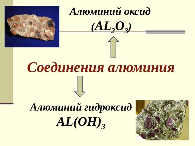 Алюминий оксид  ( AL 2 O 3 ) Соединения алюминия Алюминий гидроксид AL(OH) 3