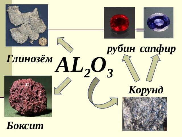 сапфир рубин AL 2 O 3 Глинозём Корунд Боксит