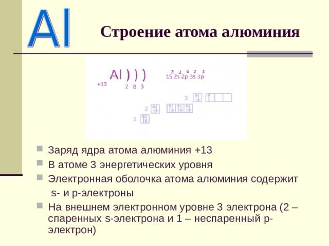Строение атома алюминия Заряд ядра атома алюминия +13 В атоме 3 энергетических уровня Электронная оболочка атома алюминия содержит   s - и p -электроны