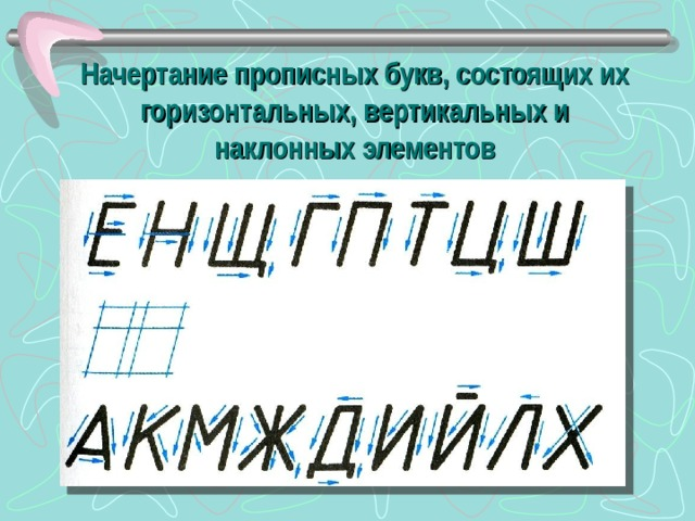 Начертание прописных букв, состоящих их горизонтальных, вертикальных и наклонных элементов
