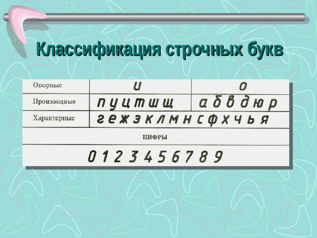 Классификация строчных букв