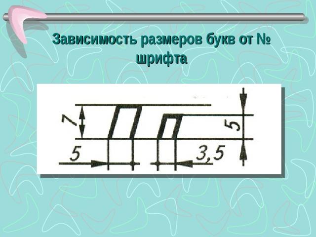 Зависимость размеров букв от № шрифта
