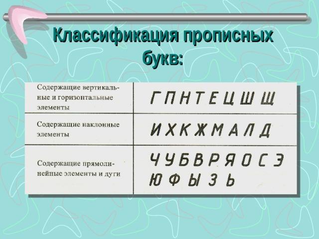 Классификация прописных букв: