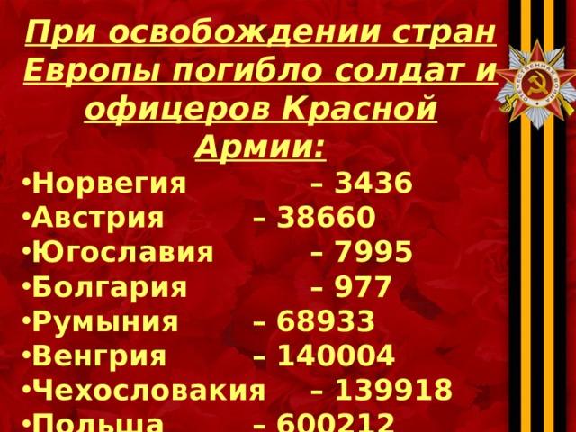 При освобождении стран Европы погибло солдат и офицеров Красной Армии: