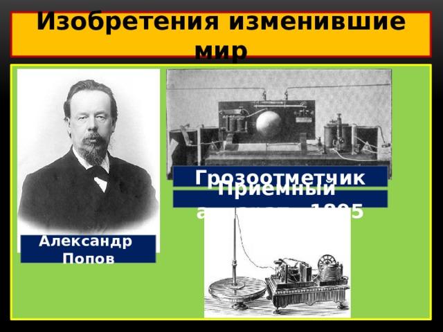 Изобретения изменившие мир  Грозоотметчик Приемный аппарат 1895 Александр Попов