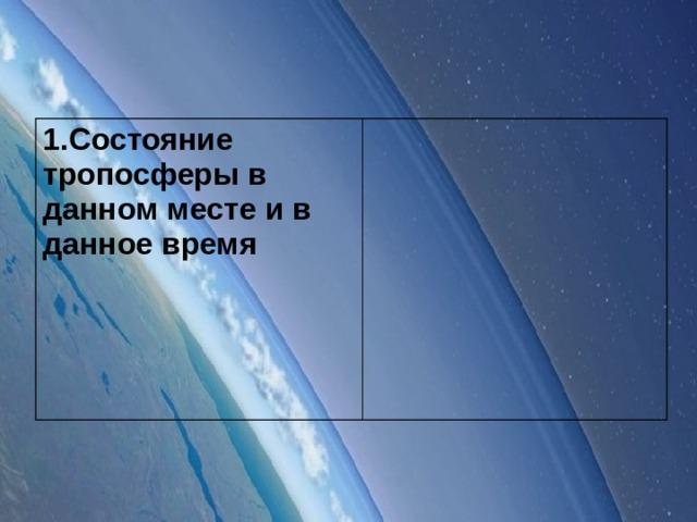 1.Состояние тропосферы в данном месте и в данное время
