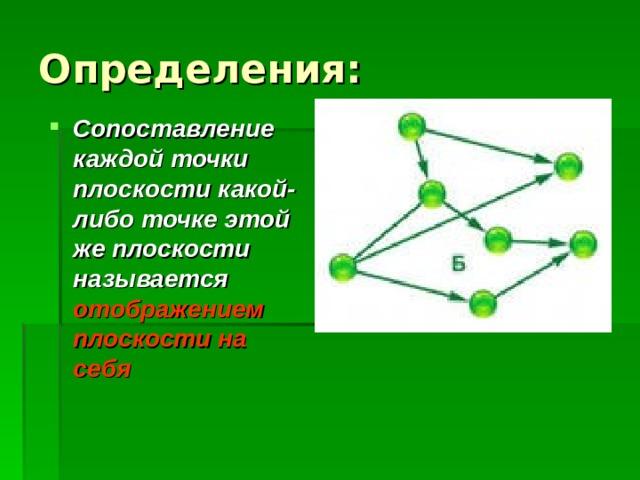 Сопоставление каждой точки плоскости какой-либо точке этой же плоскости называется отображением плоскости на себя
