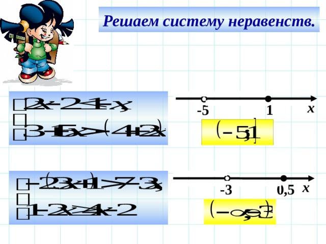 Решаем систему неравенств.  х -5 1  Используем триггер, что позволяет учащимся определить последовательность решения примеров. Нажмите на голубой прямоугольник – появится соответствующий правильный ответ.  х 0,5 -3  19