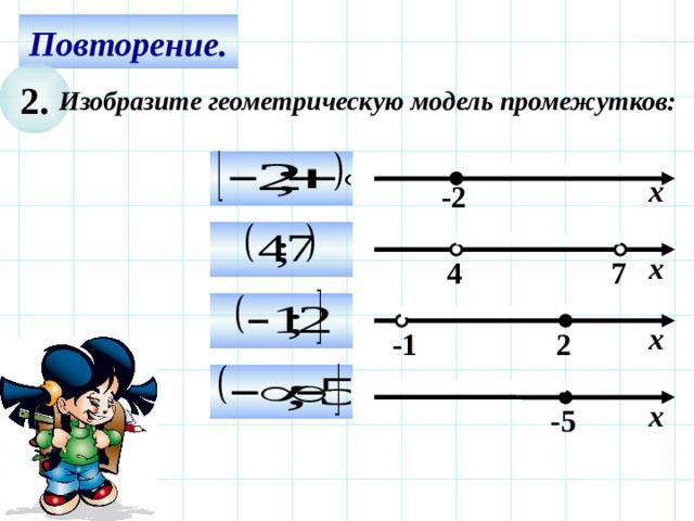 Повторение. 2. Изобразите геометрическую модель промежутков:  х -2  х 7 4  х 2 -1 Используем триггер, что позволяет учащимся определить последовательность решения примеров. Нажмите на голубой прямоугольник – появится соответствующий правильный ответ.  х -5 3